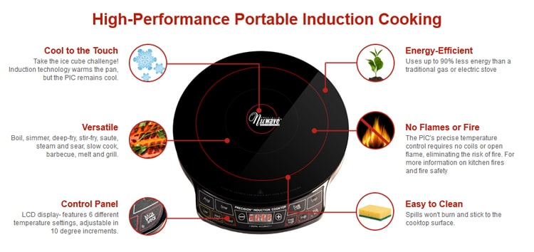 5 Best Induction Cooktop Cookware Of 2018 Reviews And